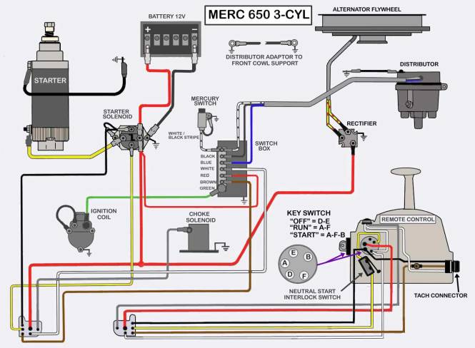 mercury push choke ignition switch wiring diagram wiring diagram mercury outboard ignition switch wiring diagram jodebal
