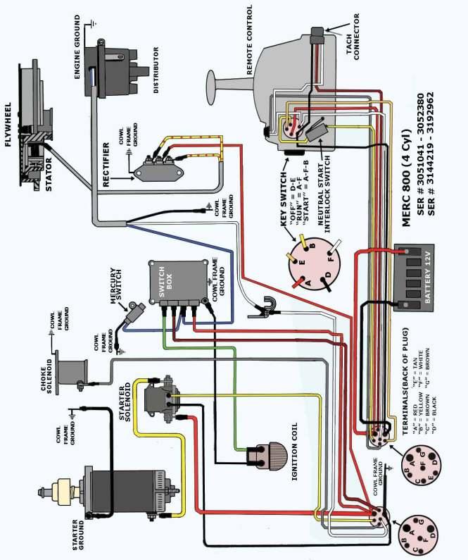 johnson ignition switch wiring diagram johnson 1997 xj90tsleua johnson ignition wiring diagram 1997 auto wiring on johnson ignition switch wiring diagram