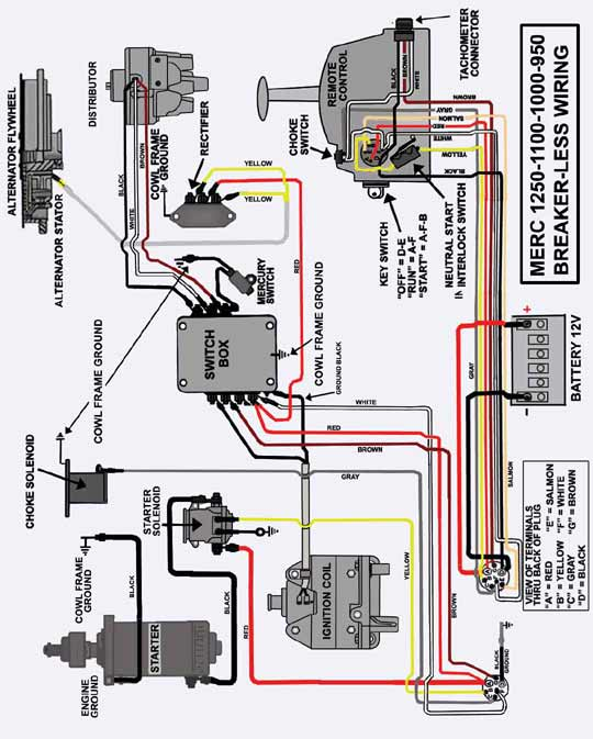 wiring diagram for ignition switch on mercury outboard wiring ignition switch wiring diagrams page 1 iboats boating forums