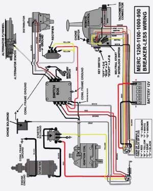 Key switch wiring  BoatingABC