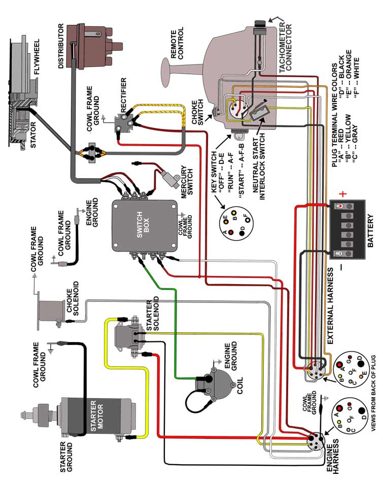 25 hp mercury wiring diagram electrical wiring diagrams rh wiringforall today 25 HP Mercury 3 Cylinder Fuel Injection Outboard Wiring Diagram 50 HP Mercury Outboard Wiring Diagram