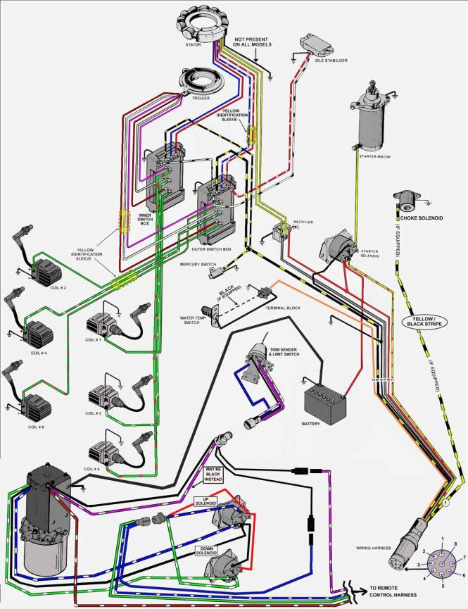 mercury outboard wiring diagrams mercury image mercury switch box wiring diagram wiring diagrams on mercury outboard wiring diagrams