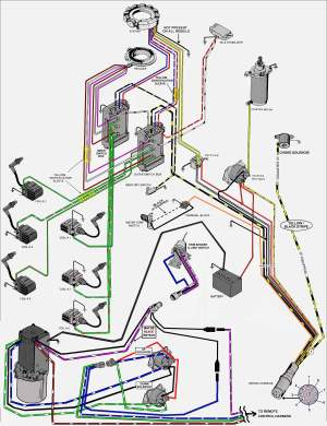 Is this the correct wiring diagram for a 84 blackmax? Page: 1  iboats Boating Forums | 7597878