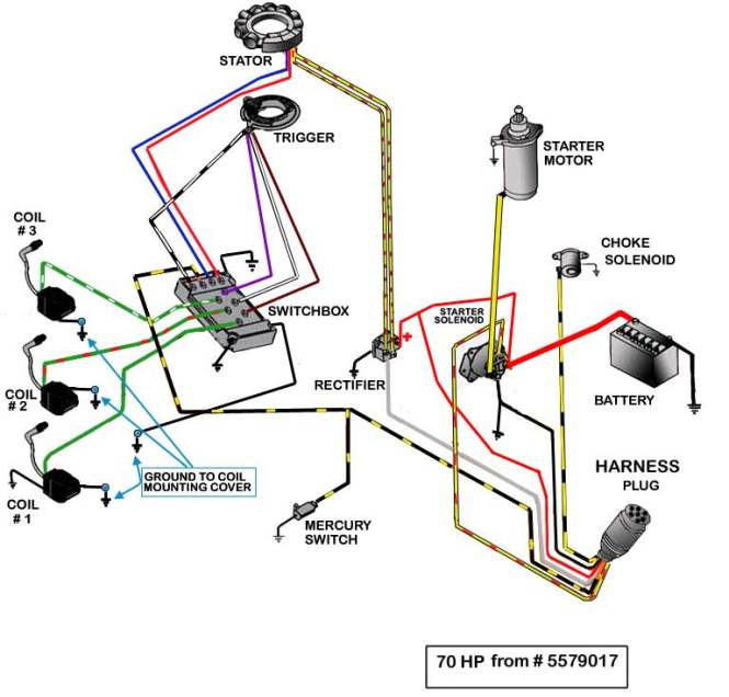 evinrude etec ignition switch wiring diagram wiring diagram evinrude 250 etec wiring diagram schematics and diagrams