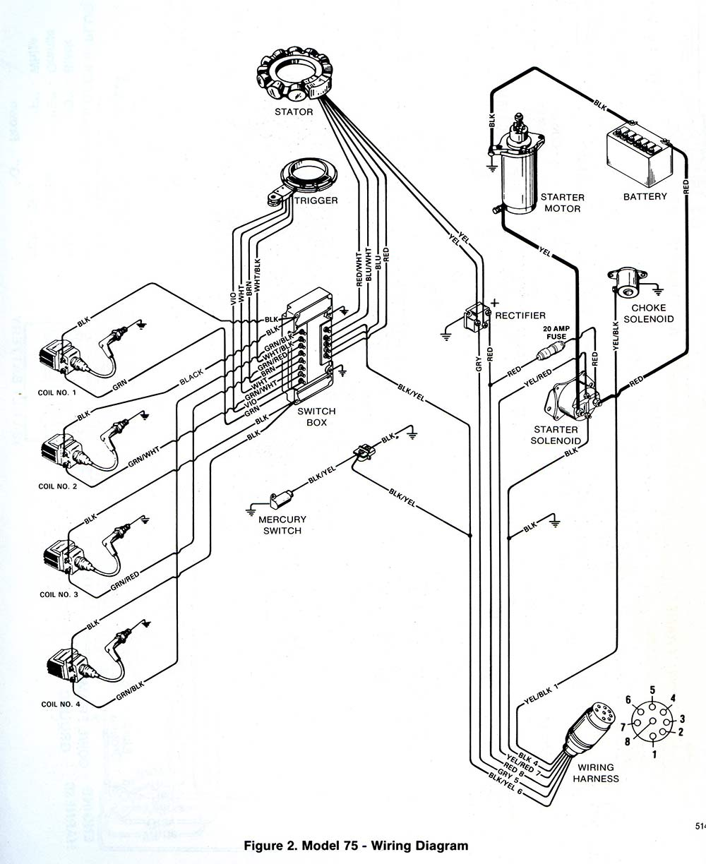 Mercury outboard wiring diagrams mastertech marin 75 hp mercury outboard wiring diagram mercury wiring harness diagram