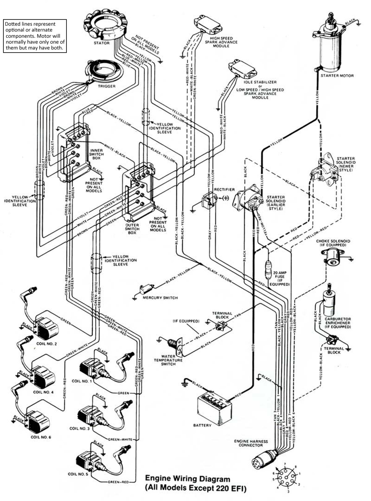 Mercury outboard wiring diagrams mastertech marin 2000 mercury 150 wiring diagram 6 2000 mercury 150 wiring diagram