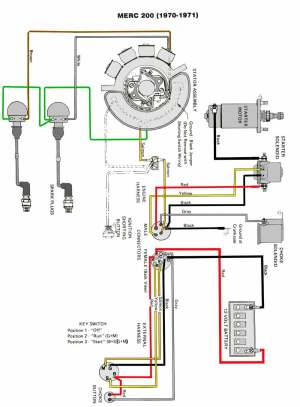 Mercury Outboard Wiring diagrams  Mastertech Marin