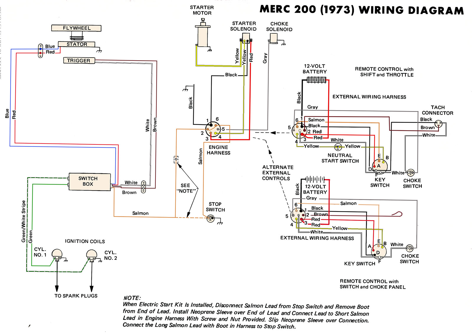 Tohatsu Outboard Control Wiring Diagram Diagrams Boat Tach 40 Hp Force Tachometer Evinrude