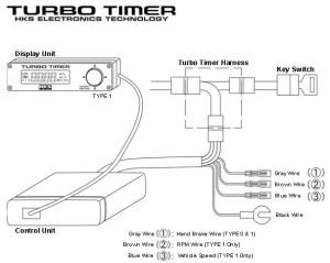 HKS Turbo Timer Type1 kaufen   Maxspeed Motorsport