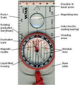 compass-parts