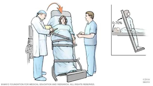 ما أعراض هبوط ضغط الدم خلال الصيام وكيف نتعامل معه الكونسلتو