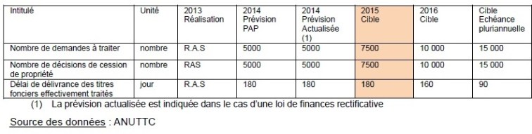Objectifs de régularisation foncière sur la période 2013-2016
