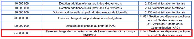 Extrait du Rapport d'exécution budgétaire du T3, pages 44 et 45