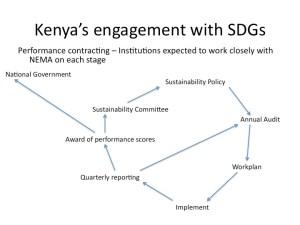 sustainability-targets-diagram