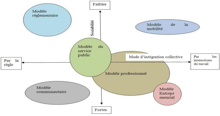 identités collectives, Francfort et al.