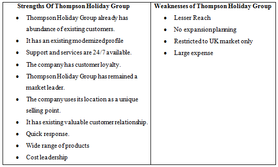 Marketing plan of Thomson Holiday Group | MBA Tutorials