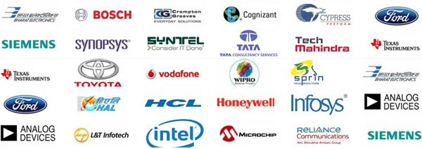 SIET Bangalore MBA Placement
