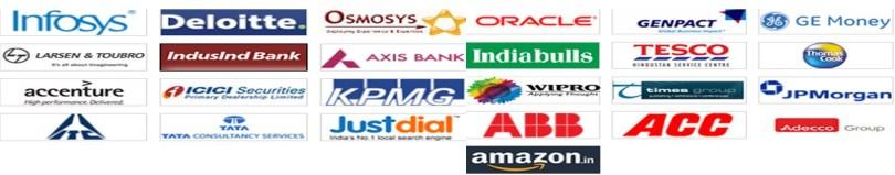 RIMS Bangalore MBA Placements