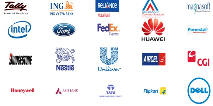 BIMS Bangalore MBA Placements