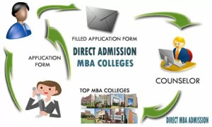Direct Admission MBA colleges Delhi