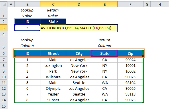 How To Use The Match Formula In Excel Three Practical