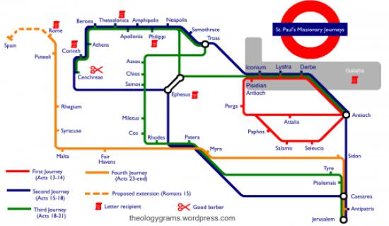 paul-tube-map-final