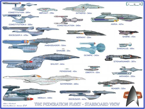 star-trek-the-ships-of-starfleet-command