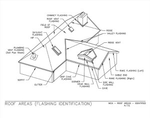 01-Roof-Area-(Flashing-ID)-