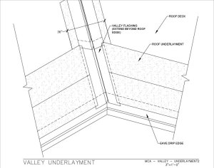 10---Valley-Underlayments