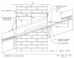 27-Chimney-Flashing-Case-1-Side-View