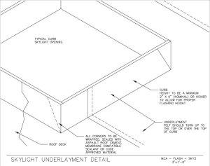 35-Skylight-Underlayment-Detail