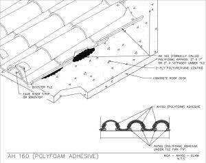 39---AH-160-(Polyfoam-Adhesive)-Guam