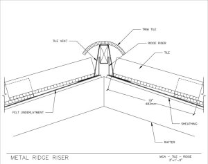 24---Under-Ridge-Closure