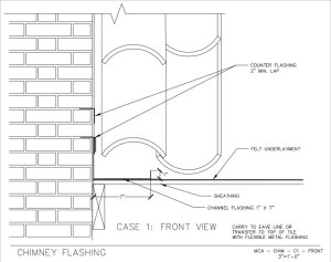 26---Chimney-Flashing-Case-1-Front-View