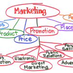 Agile Marketing of Books: Intro to 9/26/13 DBWMP Marketing Expo