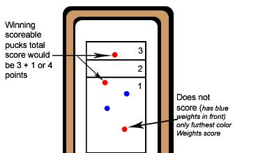 Shuffleboard Game Rules Scoring