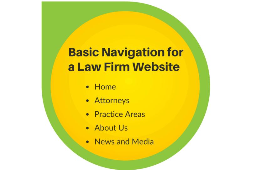 Basic navigation for a law firm website