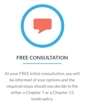 Bankruptcy Free Consultation Info