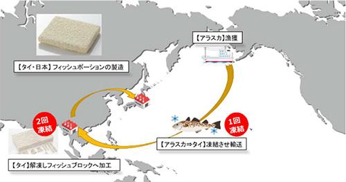 ニュースリリース | McDonald's Japan