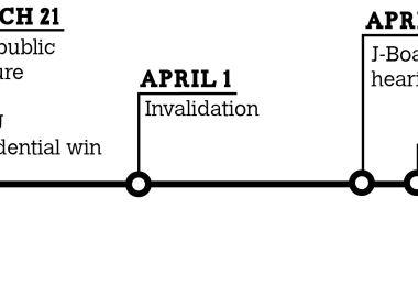 Tariq Khan presidential invalidation timeline