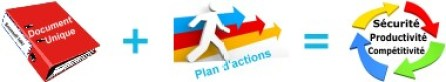 Document Unique et plan d'actions