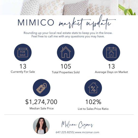 Mimico Real Estate