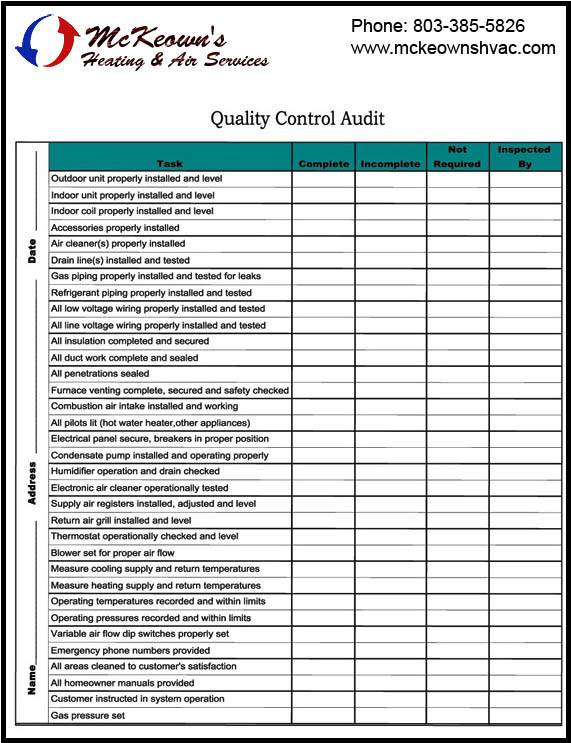 Quality Control Audit