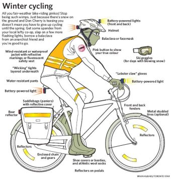 Winter cycling info-graphic