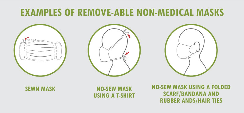 Examples of non medical mask
