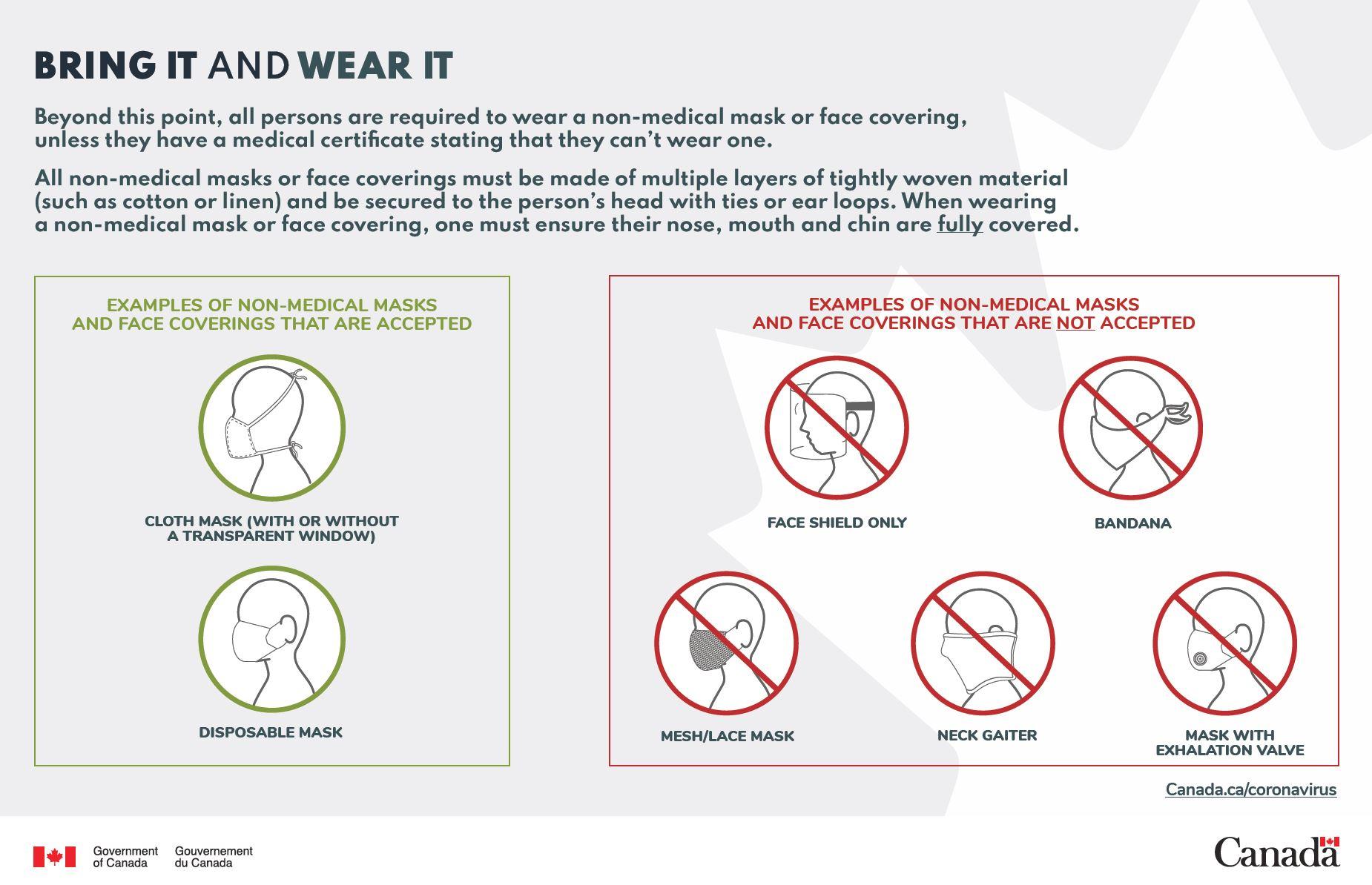 Transport Canada Mask regulations