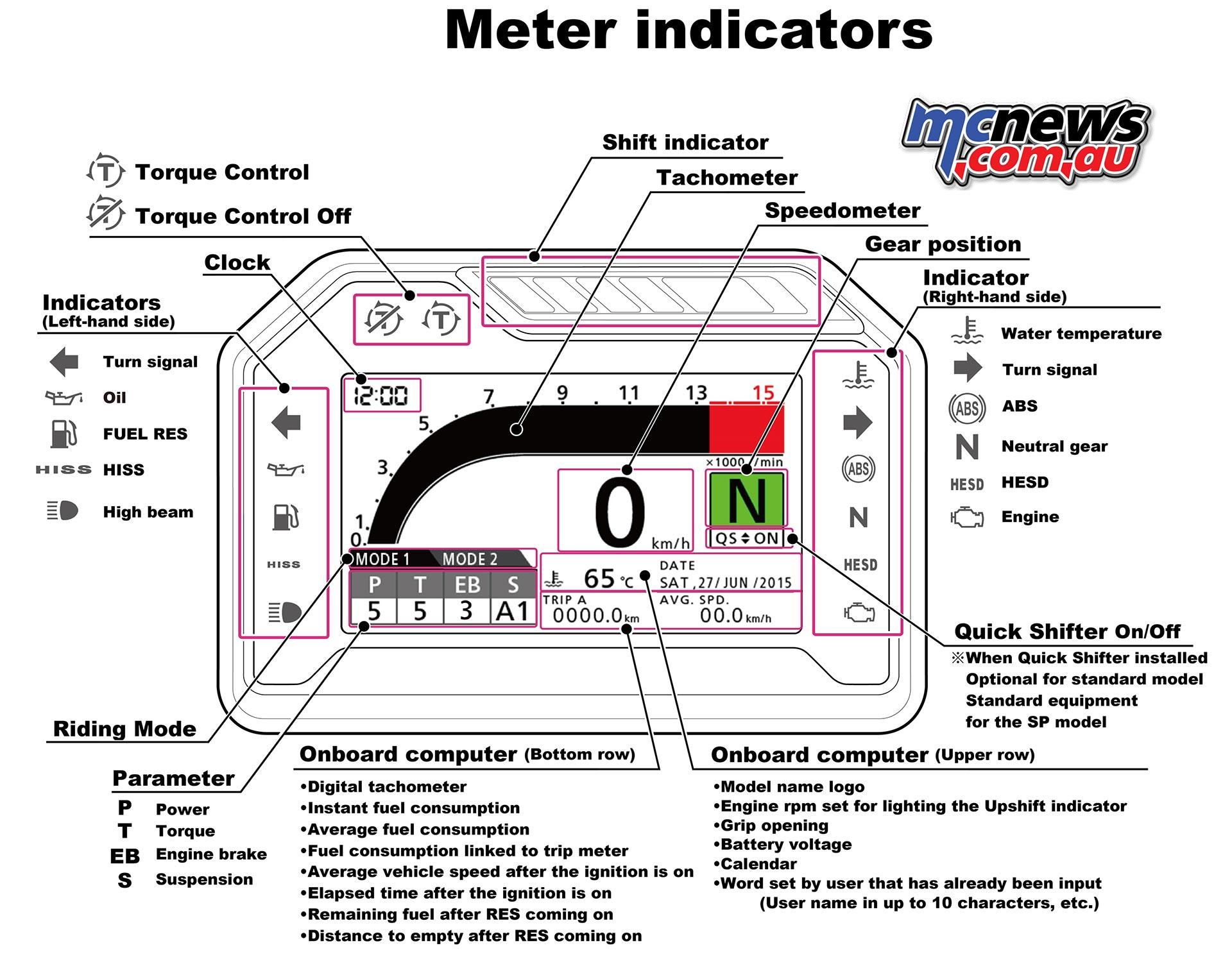 1992 Honda Engine Diagram