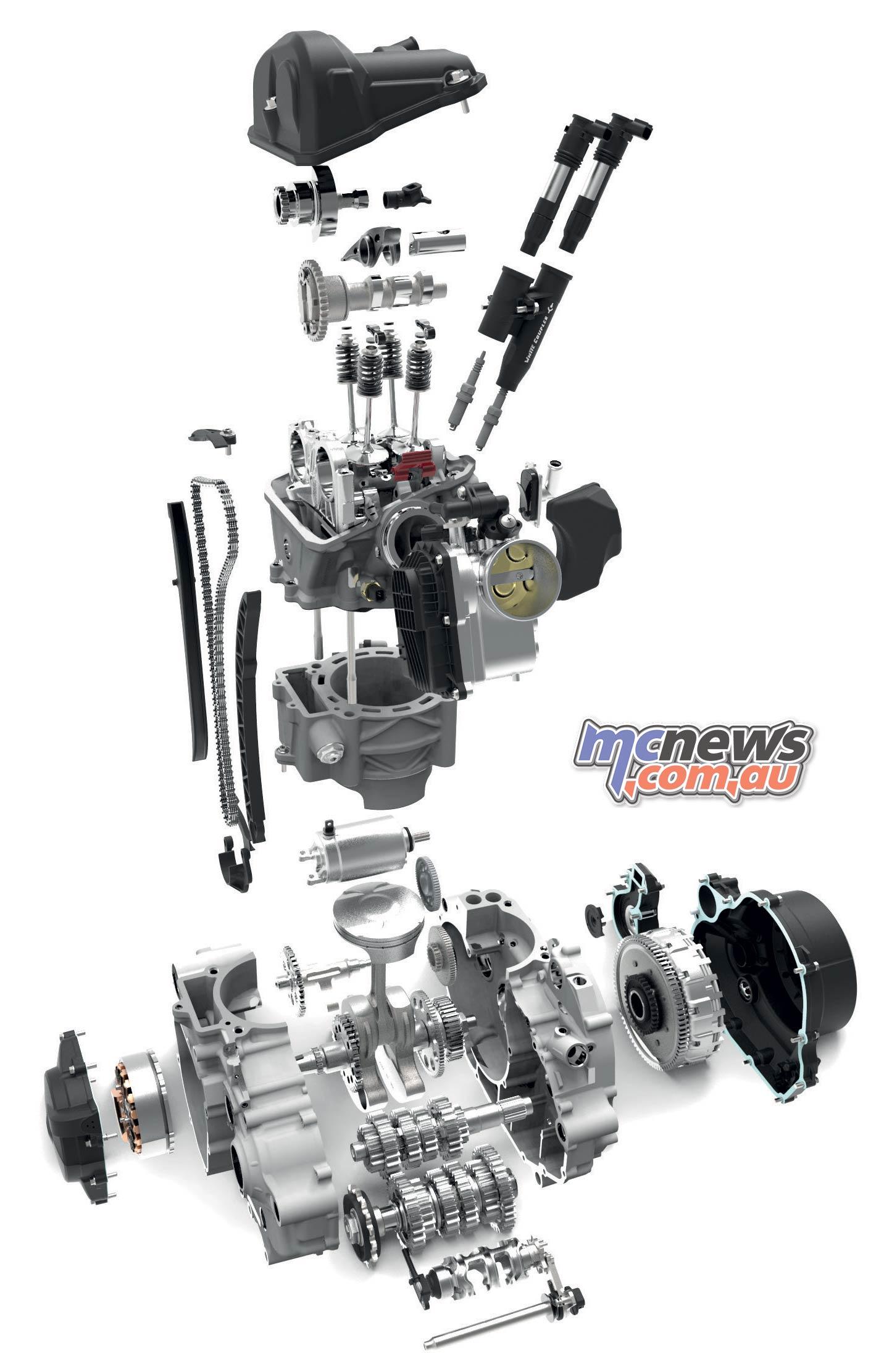 The Engine R