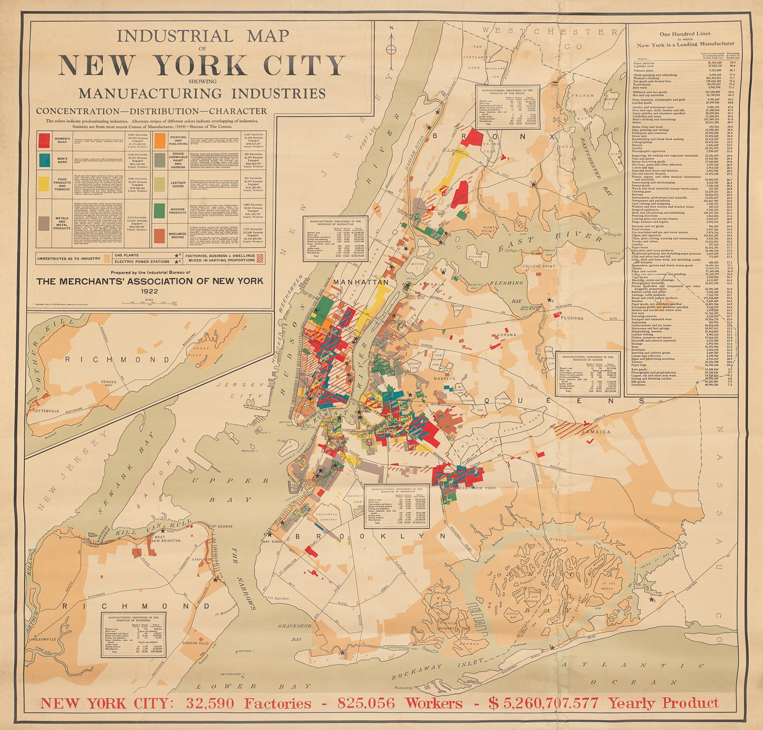 World City Manufacturing Industries Of New York