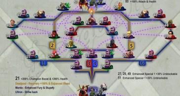 Alliance Quest Map 4 (AQ Map)